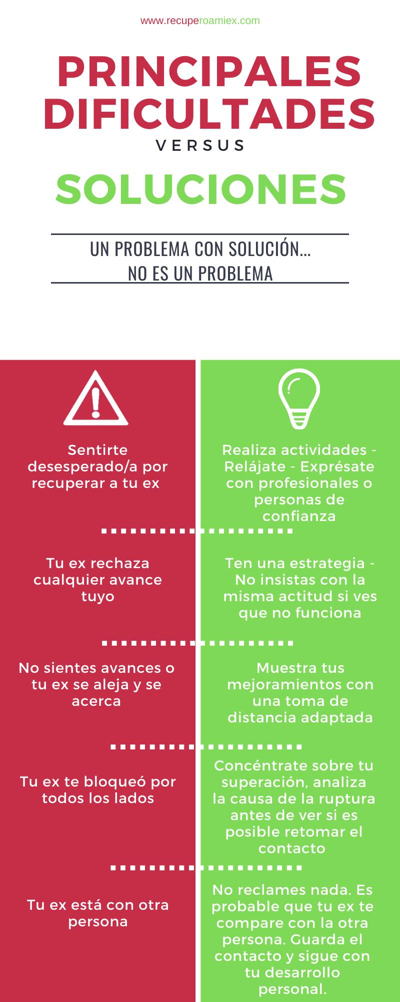infografía errores y soluciones al recuperar a mi ex
